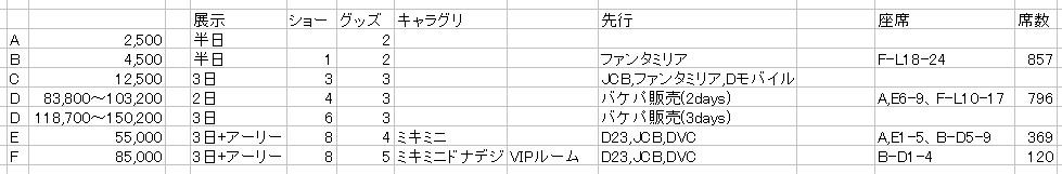 d23ejチケット